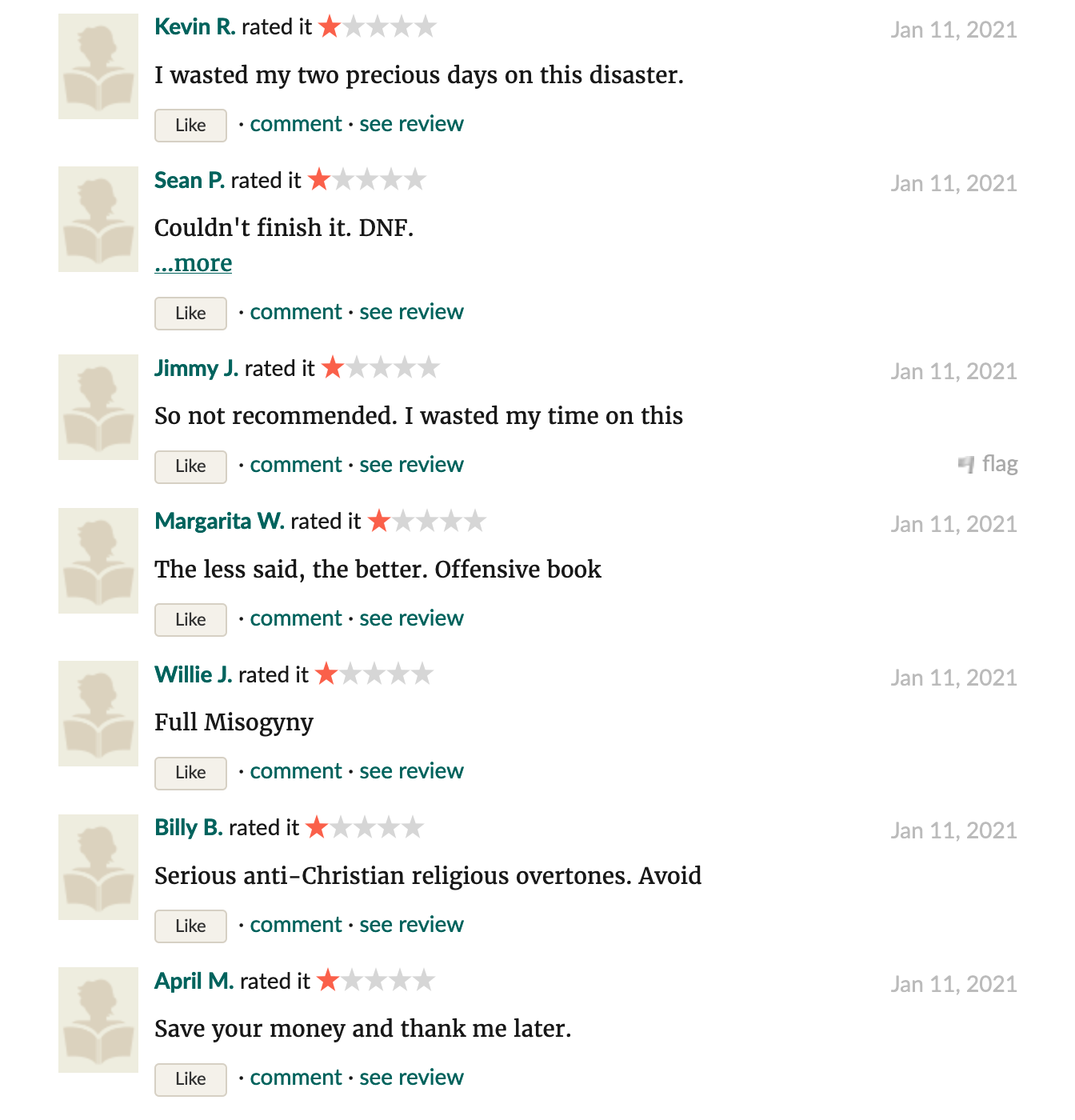 "Goodreads screenshot. Some of the 1-star reviews I got. Kevin R.: ""I wasted my two precious days on this disaster."" Sean P.: ""Couldn't finish it. DNF."" Jimmy J.: ""So not recommended. I wasted my time on this."" Mararita W.: ""The less said, the better. Offensive book"" Willie J.: ""Full Misogyny"" Billy B.: ""Serious anti-Christian overtones. Avoid"" April M.: ""Save your money and thank me later."""